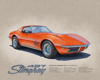 Corvette Stingray 427 1969