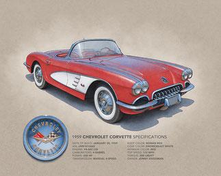 Corvette 1959, 1960