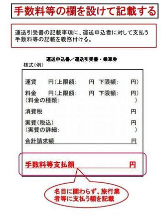 貸切バス手数料の記載義務