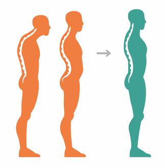 Wie sich die Faszien Therapie auf Ihre Haltung und Körperstruktur auswirken kann
