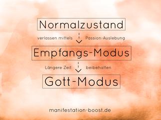 Normalzustand Empfangs-Modus Gott-Modus