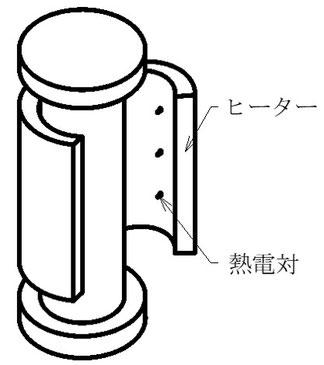 ヒーターに熱電対を付けて温度をモニターします。