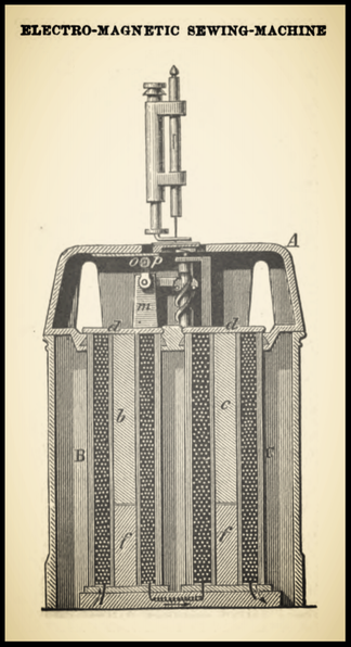 Fig. 2 - Electro-Magnetic Sewing Machine  (1871)