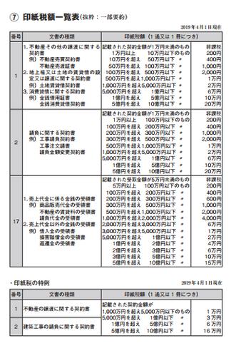 印紙税額一覧表