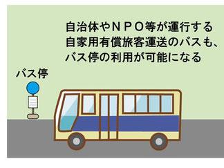 バス停の駐停車禁止要件緩和
