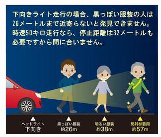 下向きライトの危険