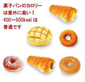 菓子パンは高カロリー