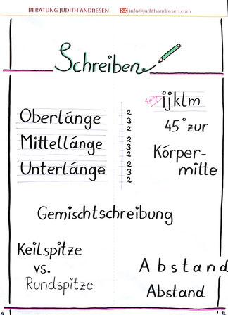Abbildung 1: Schriftart und Stiftwahl spielen eine wichtige Rolle