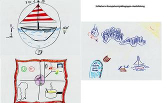 Zeichnungen von Teilnehmerinnen zur Übungsvertiefung