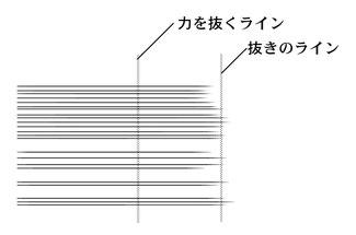 マンガスクール・はまのマンガ倶楽部/平行線を描く練習