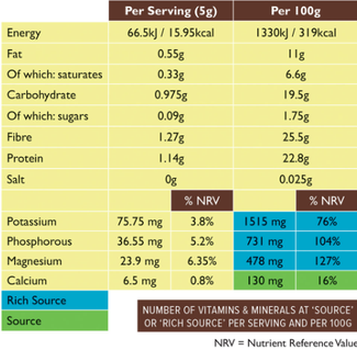 Informations nutritionnelles poudre de Baobab