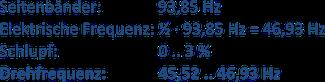 Berechnung aus Seitenbändern, elektrischer Frequenz des Ständerfeldes, Schlupf des Asynchronmotors