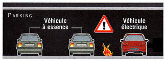 émanations toxiques de batterie de voiture électrique