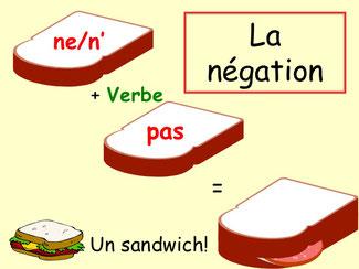 https://www.tes.com/lessons/MnWLJ83jV9lFXA/la-negation