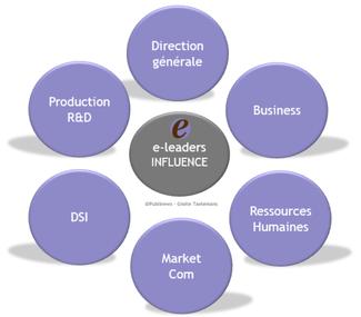 e-leaders stratégie d'influence Gisèle Taelemans
