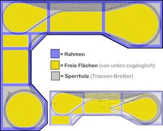 Anlagenunterbau in offener Rahmenbauweise