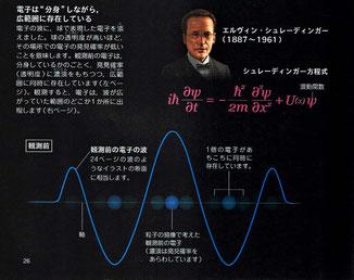 """電子は""""分身""""しながら広範囲に存在している。"""