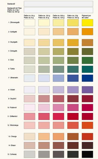 Farbfächer für Lehm