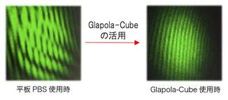 Glapola-Cubeによる波面収差解消