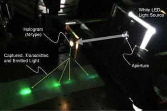 採光機能の基礎原理実証