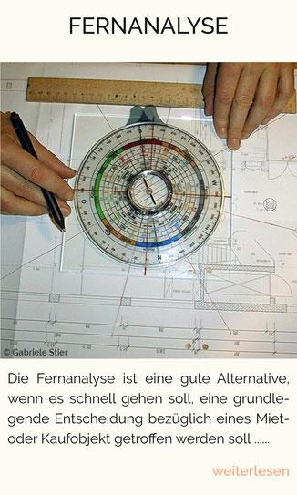 Grundriss-Analyse, Feng-Shui-Analyse, Feng Shui, Lo Pan, Feng-Shui-Kompass