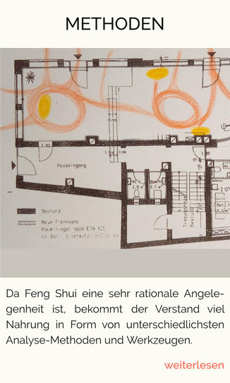 Qi-Fluss, Feng Shui, Feng-Shui-Analyse, Grundrissaufteilung