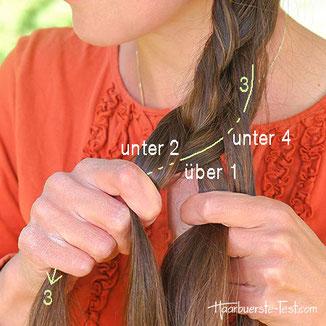 wie flechtet man mit 4 strähnen