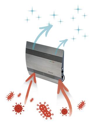 Luftreinigung mit bipolarer Ionisation