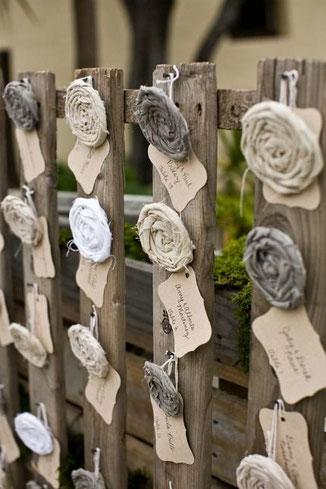 weddings.craftgossip.com