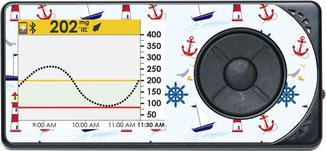 Freestyle Libre Messgerätsticker/Messgerätskin