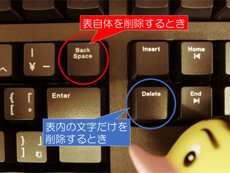 ワードワンポイント、表全体を消去したいときは【Backspace】、表を残したいときは【Delete】キーを使う