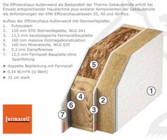 Thermo-Protect-System