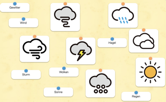 Wetterbegriffe zuordnen