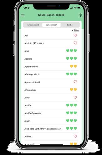 Säure-Basen-Tabellen-App kostenlos von BASISCH LECKER