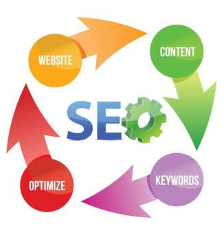 SEO Suchmaschinenoptimierung: Websiteoptimierung - bessere Sichtbarkeit im Internet und Suchmaschinen