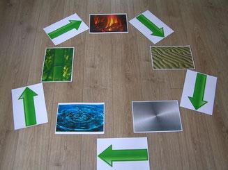5 Wandlungsphasen, TCM, Systemische Aufstellungen, Systemaufstellungen, Organisationsaufstellungen