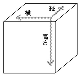 縦×横×高さで構成される箱型の形