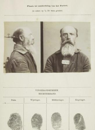Signalementkaart Veenhuizen opname 05-08-1896