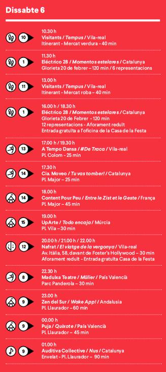 Fitcarrer en Villarreal Teatro de Calle
