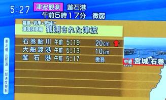早朝の地震により福島県、岩手県、宮城県で津波が観測されました