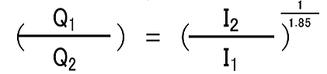 ルート1とルート2の配管径が同一 の場合、流量比 ループ配管