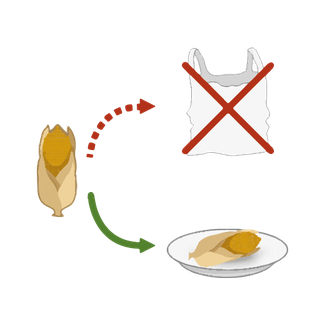 Kompostierbare Kunststoffe basieren häufig auf Maisstärke. Wir sind der Meinung, dass in einer Welt, in der immer noch unzählige Menschen an Hunger sterben, Nahrungsmittel nicht für Verpackungsmüll zweckentfremdet werden sollten. Das Tütle hilft dabei!