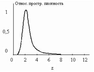 Относительная пространственная плотность квазаров