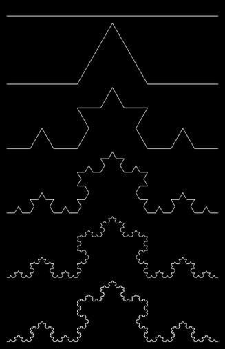 Koch-Kurve - erste Iterationschschritte