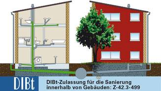 Inhouse Kanalsanierung, Fallrohrsanierung, Brawoliner, DiBt, Bad Driburg, Kanalsanierung, Rohr in Rohr, Inley
