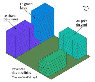 appartements, logements, ilot participatif