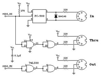 Schema éléctronique interface Midi, Midi Shematics, DIN 5