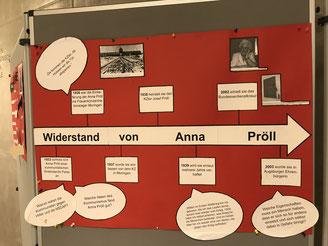 Einen Tag nach der Namensgebung gab es laufend Führungen durch die kleine Ausstellung die von den Schüler*innen selbst gestaltet wurden.
