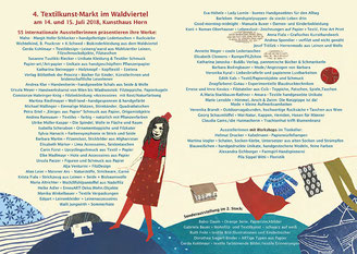 Karte 4. Textilkunst-Markt im Waldviertel (Innenseite)