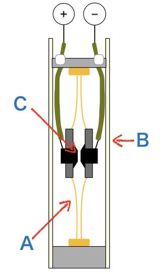 防爆型熱感知器の検知部